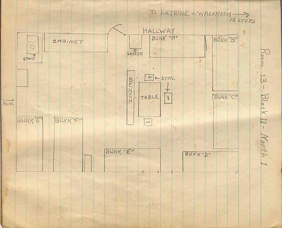 Diagram or Dr. Kuptsow's room at Stalag Luft I